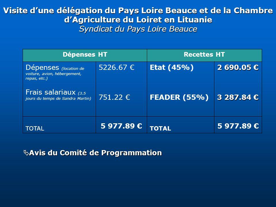 Avis du Comité de Programmation Avis du Comité de Programmation Visite dune délégation du Pays Loire Beauce et de la Chambre dAgriculture du Loiret en