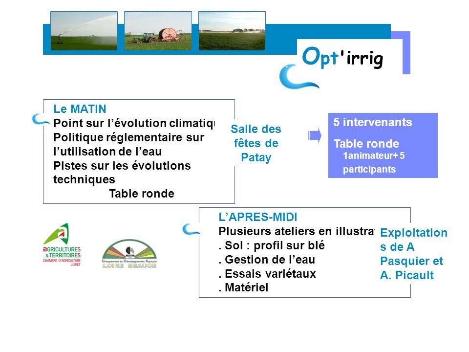 Le MATIN Point sur lévolution climatique Politique réglementaire sur lutilisation de leau Pistes sur les évolutions techniques Table ronde Salle des f