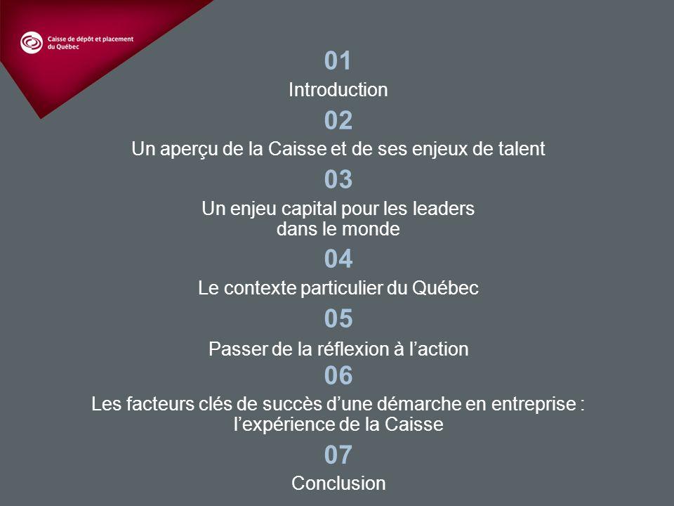 22 PASSER DE LA RÉFLEXION À LACTION 05