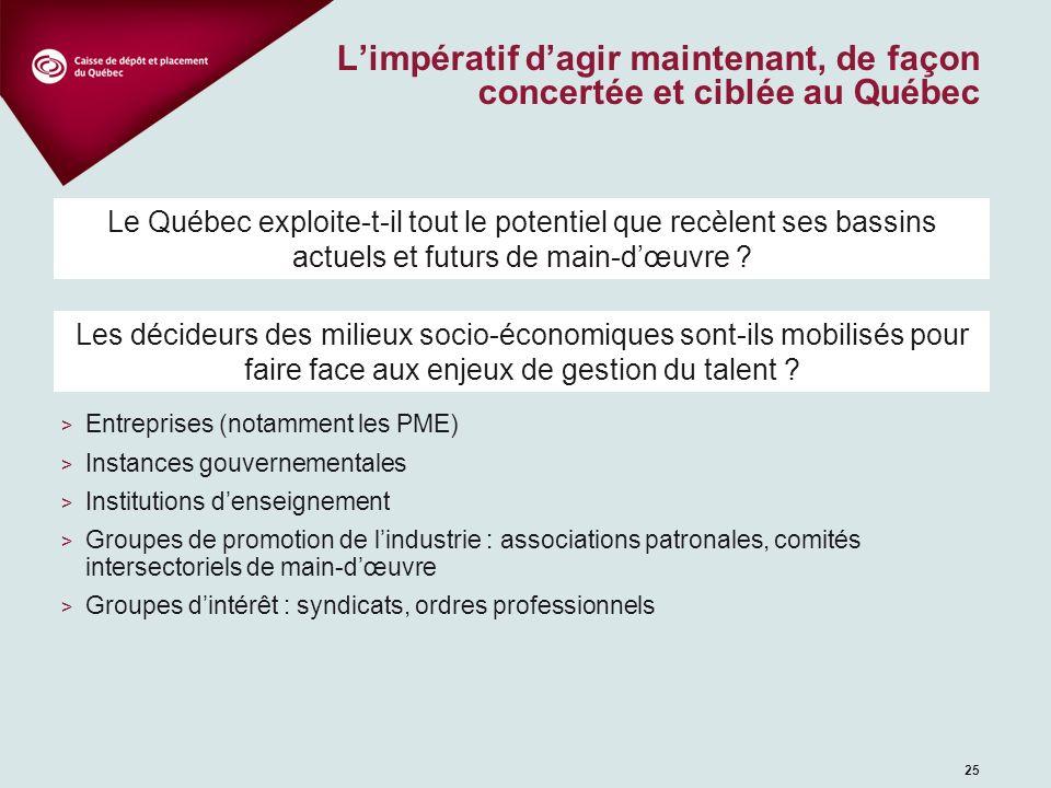 25 Limpératif dagir maintenant, de façon concertée et ciblée au Québec > Entreprises (notamment les PME) > Instances gouvernementales > Institutions d