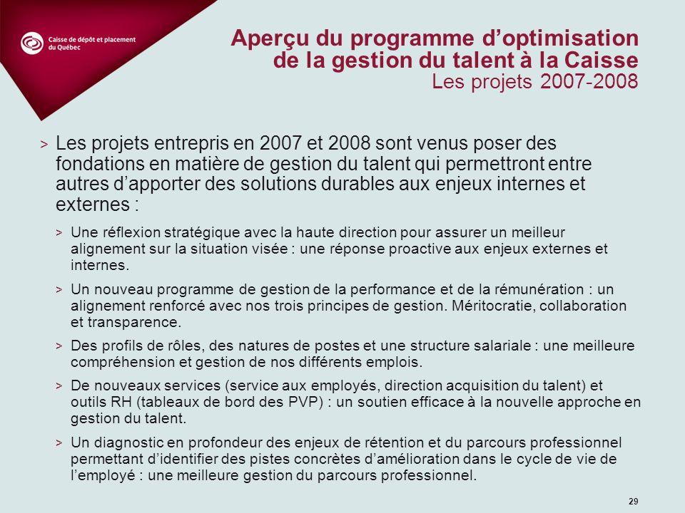29 Aperçu du programme doptimisation de la gestion du talent à la Caisse Les projets 2007-2008 > Les projets entrepris en 2007 et 2008 sont venus pose