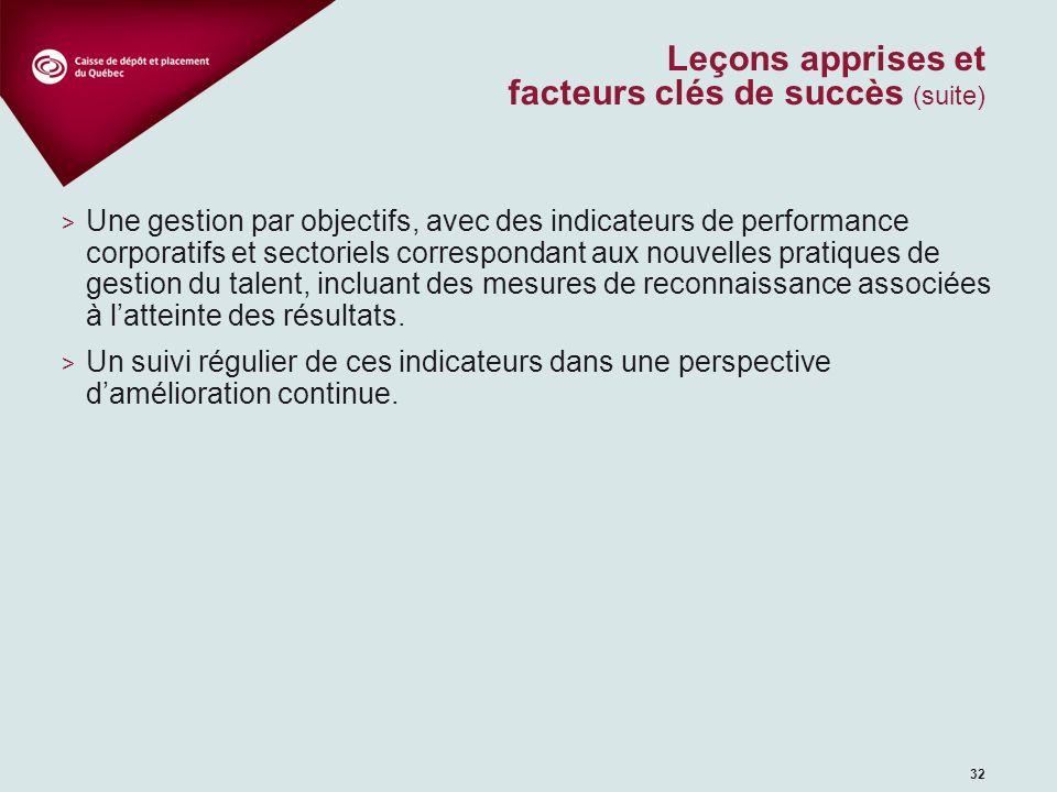 32 Leçons apprises et facteurs clés de succès (suite) > Une gestion par objectifs, avec des indicateurs de performance corporatifs et sectoriels corre