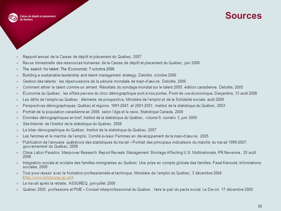 35 Sources > Rapport annuel de la Caisse de dépôt et placement du Québec, 2007 > Revue trimestrielle des ressources humaines de la Caisse de dépôt et