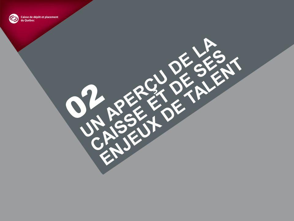 44 UN APERÇU DE LA CAISSE ET DE SES ENJEUX DE TALENT 02