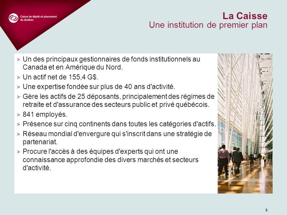 55 La Caisse Une institution de premier plan > Un des principaux gestionnaires de fonds institutionnels au Canada et en Amérique du Nord. > Un actif n