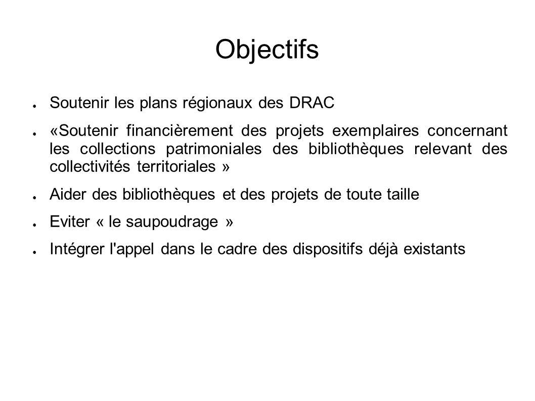 Objectifs Soutenir les plans régionaux des DRAC «Soutenir financièrement des projets exemplaires concernant les collections patrimoniales des biblioth
