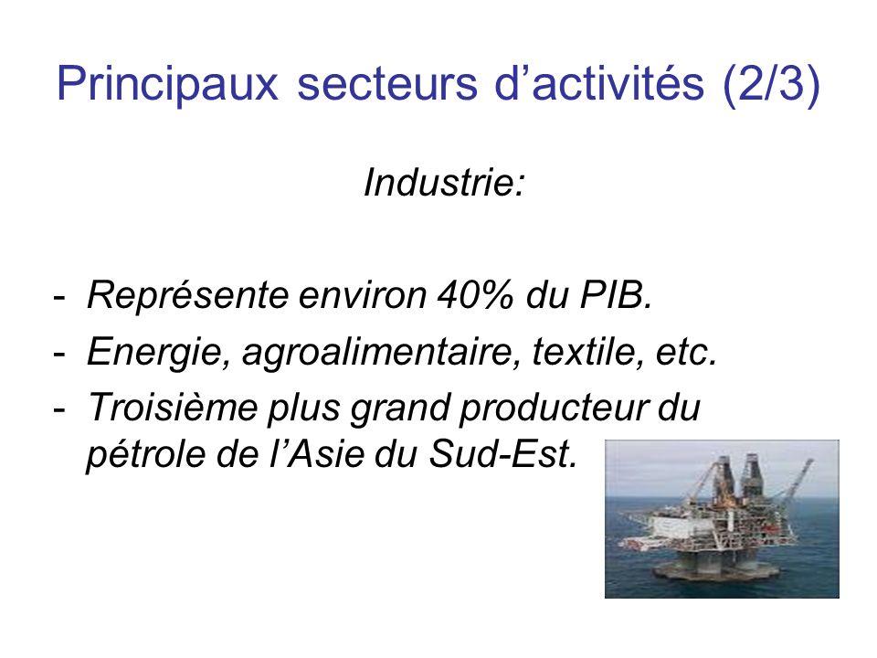 Principaux secteurs dactivités (2/3) Industrie: -Représente environ 40% du PIB.