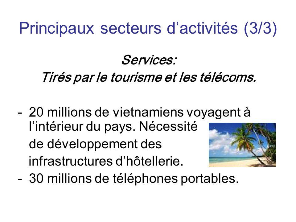 Principaux secteurs dactivités (3/3) Services: Tirés par le tourisme et les télécoms.