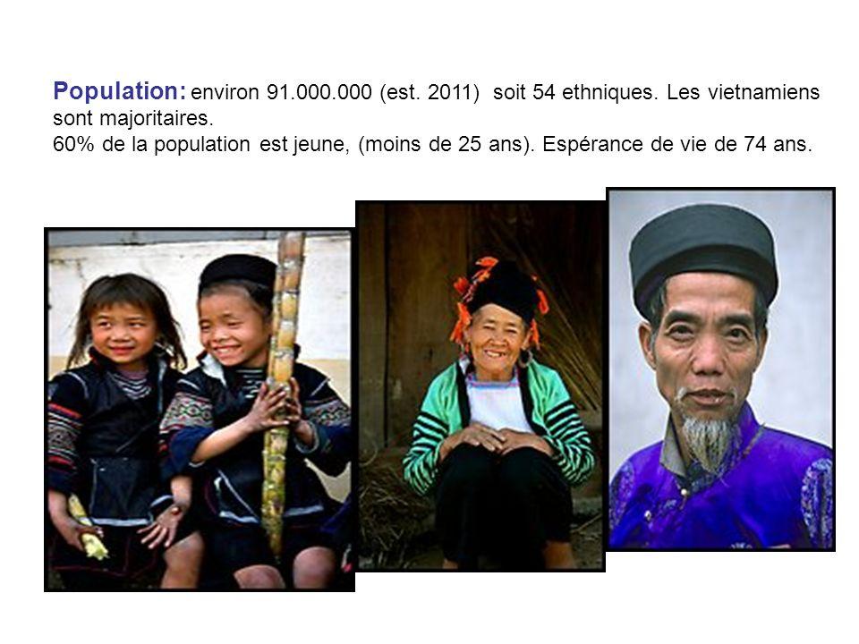Population: environ 91.000.000 (est. 2011) soit 54 ethniques.