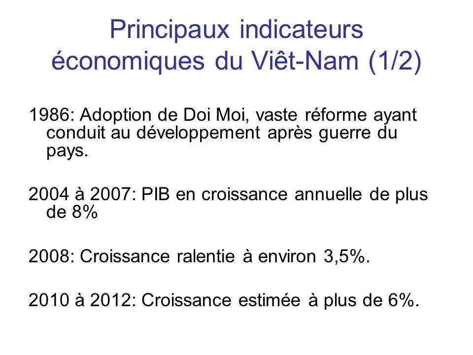 Principaux indicateurs économiques du Viêt-Nam (1/2) 1986: Adoption de Doi Moi, vaste réforme ayant conduit au développement après guerre du pays.