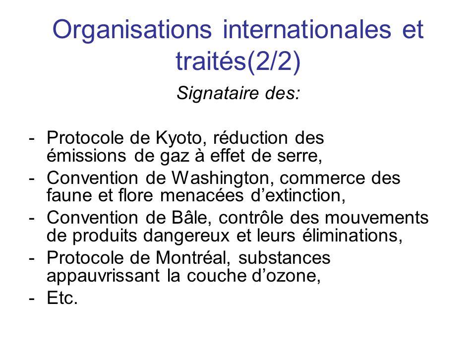 Organisations internationales et traités(2/2) Signataire des: -Protocole de Kyoto, réduction des émissions de gaz à effet de serre, -Convention de Washington, commerce des faune et flore menacées dextinction, -Convention de Bâle, contrôle des mouvements de produits dangereux et leurs éliminations, -Protocole de Montréal, substances appauvrissant la couche dozone, -Etc.