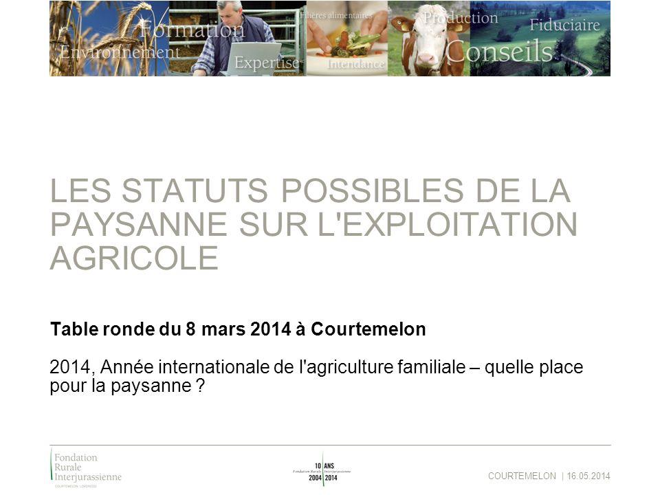 COURTEMELON | 16.05.2014 LES STATUTS POSSIBLES DE LA PAYSANNE SUR L'EXPLOITATION AGRICOLE Table ronde du 8 mars 2014 à Courtemelon 2014, Année interna