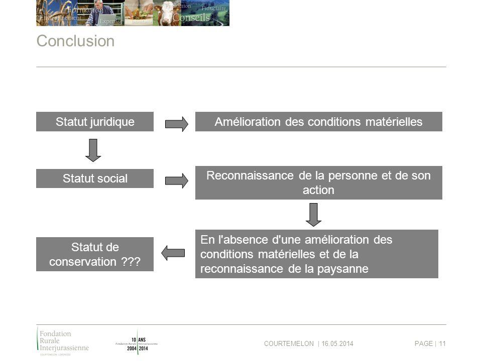 COURTEMELON | 16.05.2014PAGE | 11 Conclusion Statut juridique Statut social Statut de conservation ??? Amélioration des conditions matérielles Reconna