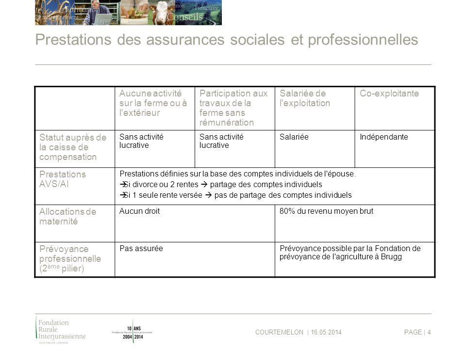 COURTEMELON | 16.05.2014PAGE | 4 Prestations des assurances sociales et professionnelles Aucune activité sur la ferme ou à l'extérieur Participation a