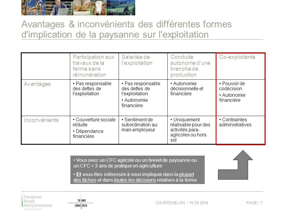 COURTEMELON | 16.05.2014PAGE | 7 Avantages & inconvénients des différentes formes d'implication de la paysanne sur l'exploitation Participation aux tr