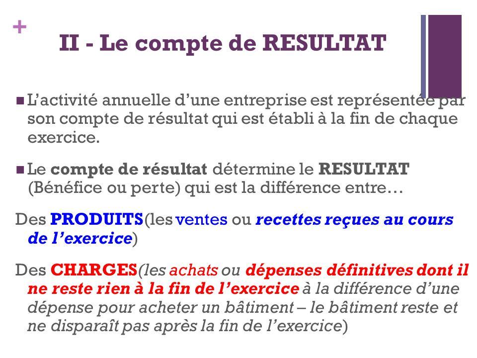 + II - Le compte de RESULTAT Lactivité annuelle dune entreprise est représentée par son compte de résultat qui est établi à la fin de chaque exercice.