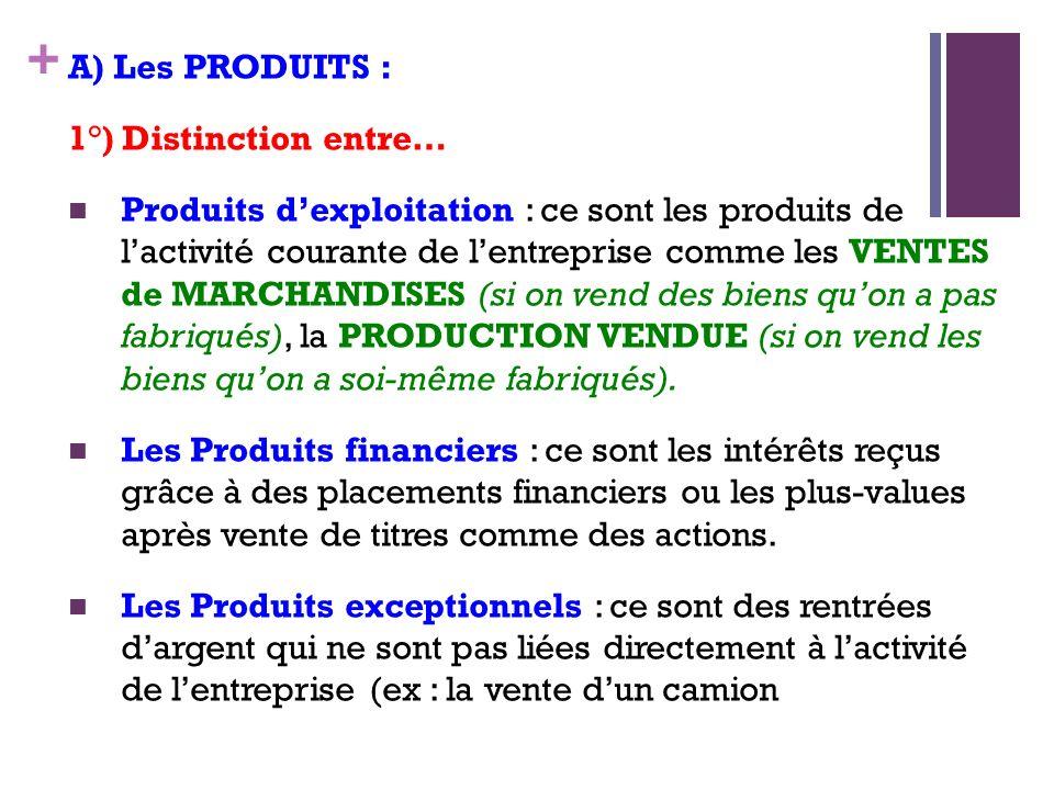 + A) Les PRODUITS : 1°) Distinction entre… Produits dexploitation : ce sont les produits de lactivité courante de lentreprise comme les VENTES de MARC