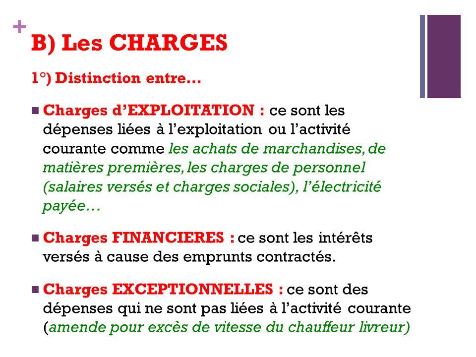 + B) Les CHARGES 1°) Distinction entre… Charges dEXPLOITATION : ce sont les dépenses liées à lexploitation ou lactivité courante comme les achats de m
