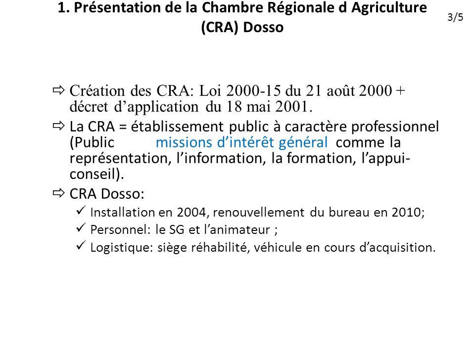 1. Présentation de la Chambre Régionale d Agriculture (CRA) Dosso Création des CRA: Loi 2000-15 du 21 août 2000 + décret dapplication du 18 mai 2001.