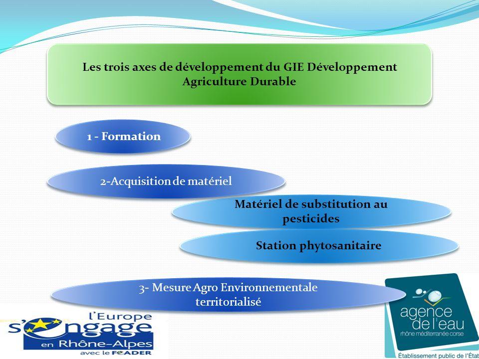 Les trois axes de développement du GIE Développement Agriculture Durable 1 - Formation Matériel de substitution au pesticides 2-Acquisition de matériel 3- Mesure Agro Environnementale territorialisé Station phytosanitaire