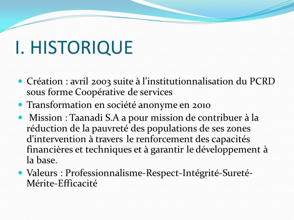 I. HISTORIQUE Création : avril 2003 suite à linstitutionnalisation du PCRD sous forme Coopérative de services Transformation en société anonyme en 201