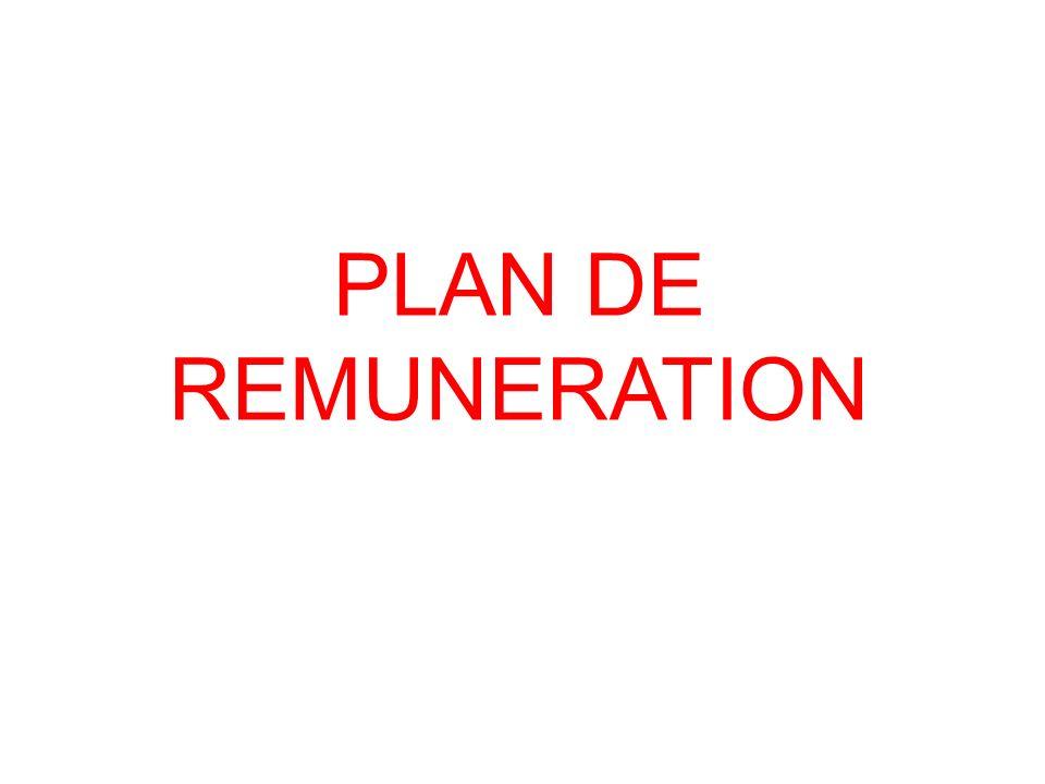 VERSEMENT DES COMMISSIONS Retrait espèces TELMA shop, Point marchand Mvola Achat Boutiques & magasins Transfert dargent, achat crédit Telma, Paiement facture JIRAMA, etc..