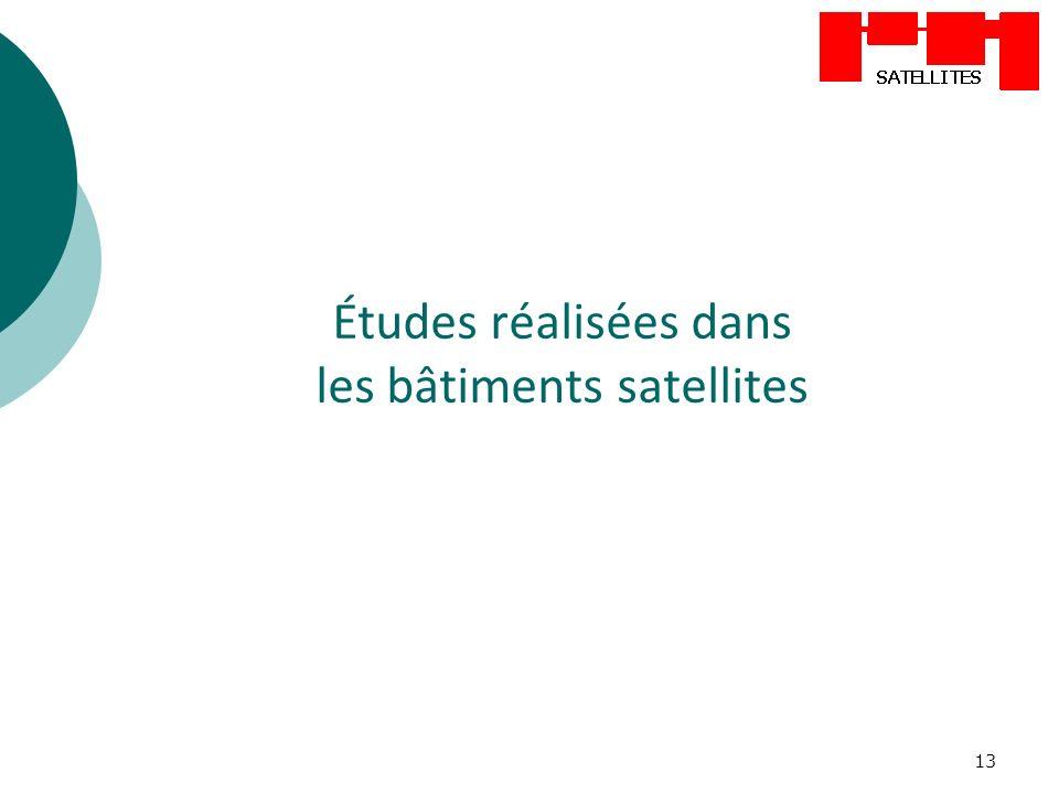 13 Études réalisées dans les bâtiments satellites
