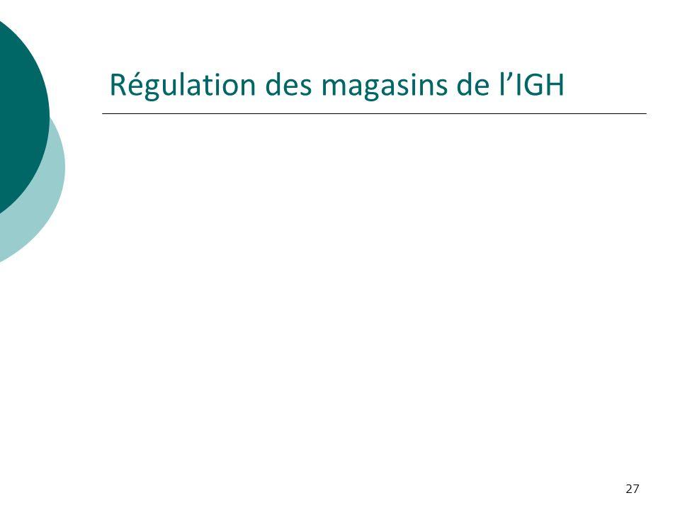 27 Régulation des magasins de lIGH