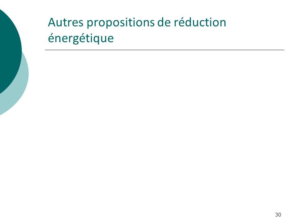 30 Autres propositions de réduction énergétique