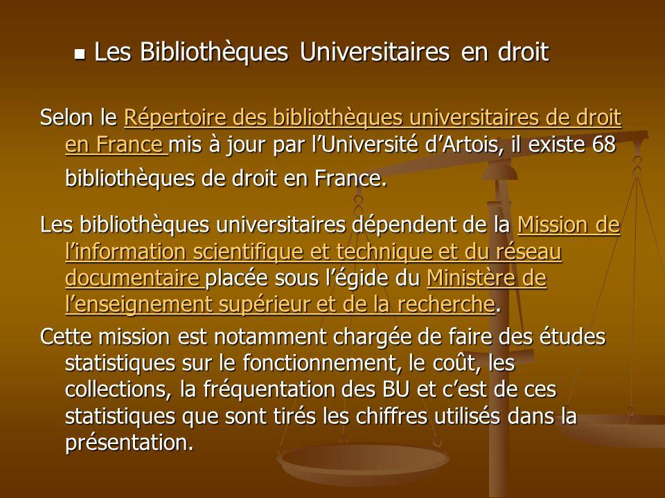 Les Bibliothèques Universitaires en droit Les Bibliothèques Universitaires en droit Selon le Répertoire des bibliothèques universitaires de droit en F