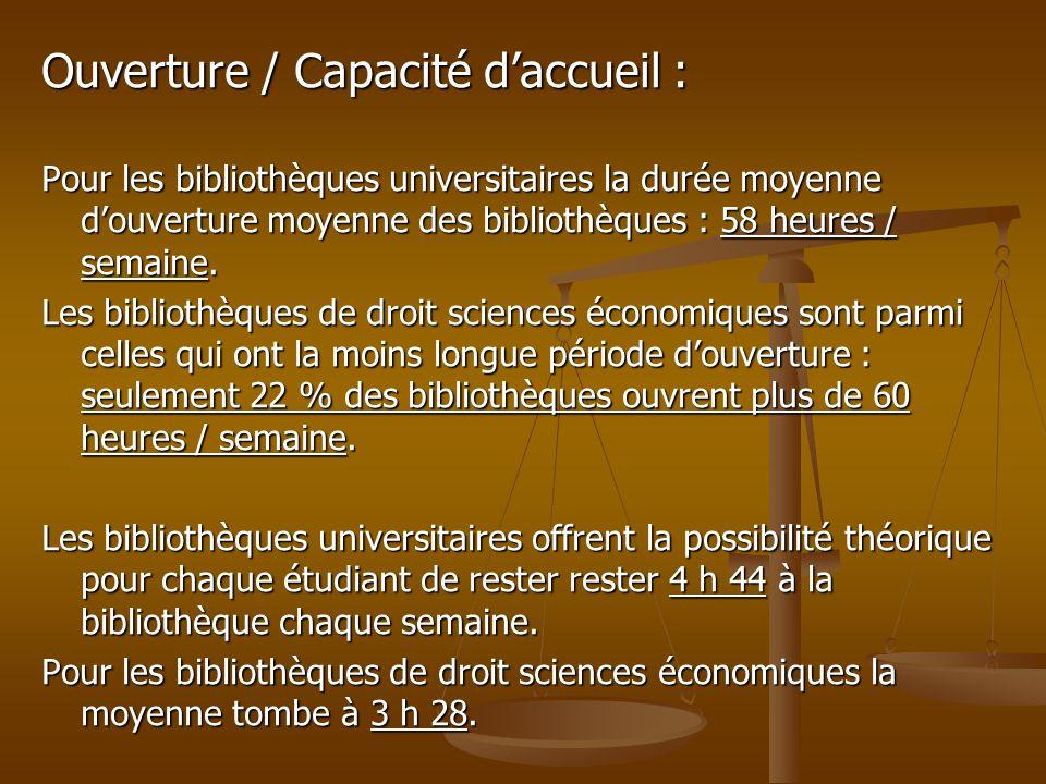 Ouverture / Capacité daccueil : Pour les bibliothèques universitaires la durée moyenne douverture moyenne des bibliothèques : 58 heures / semaine. Les
