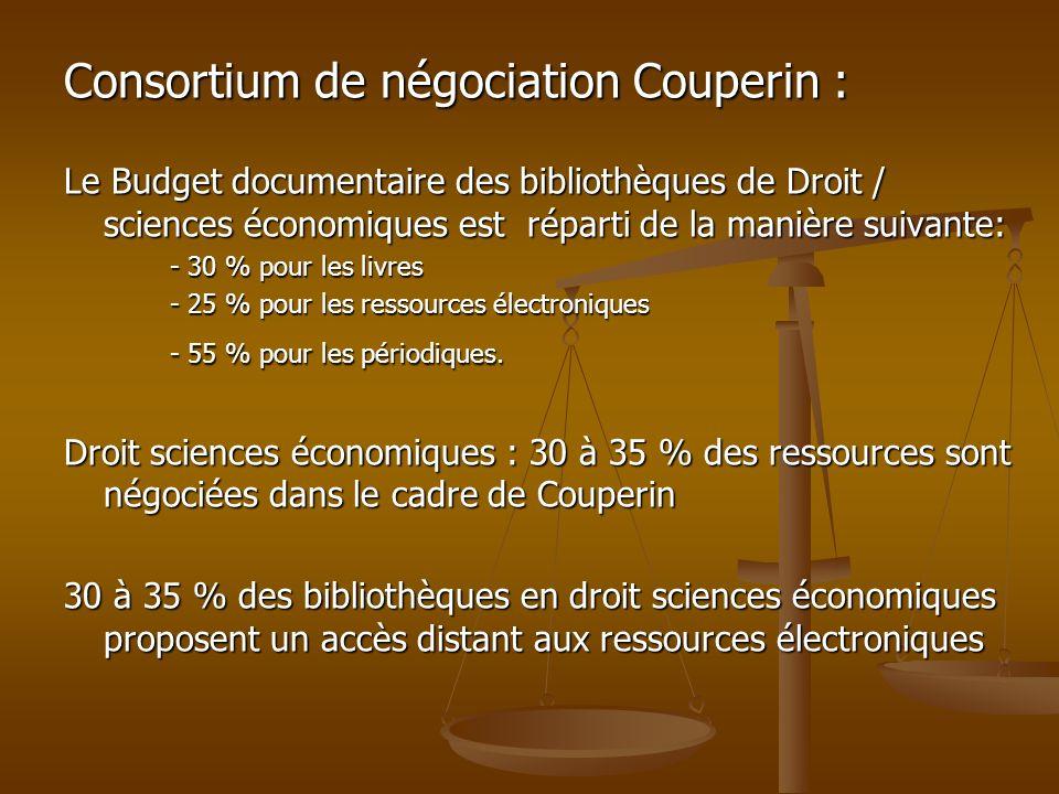 Consortium de négociation Couperin : Le Budget documentaire des bibliothèques de Droit / sciences économiques est réparti de la manière suivante: - 30