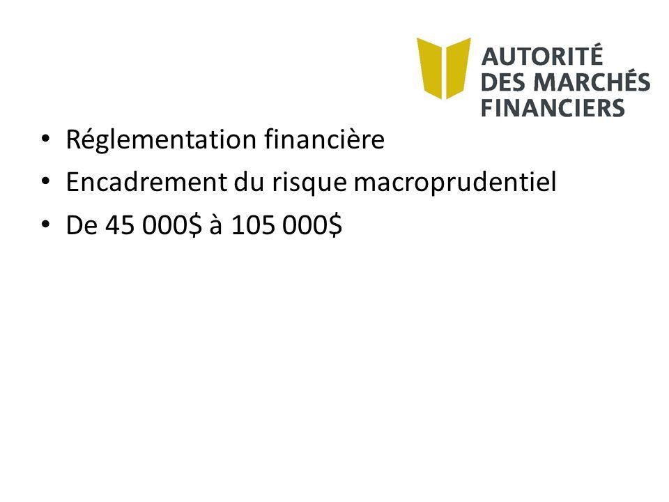 Réglementation financière Encadrement du risque macroprudentiel De 45 000$ à 105 000$