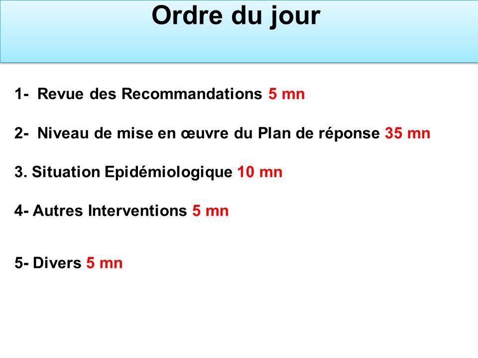Ordre du jour 1- Revue des Recommandations 5 mn 2- Niveau de mise en œuvre du Plan de réponse 35 mn 3. Situation Epidémiologique 10 mn 4- Autres Inter