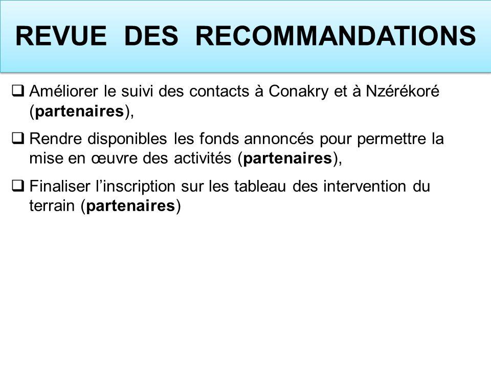 REVUE DES RECOMMANDATIONS Améliorer le suivi des contacts à Conakry et à Nzérékoré (partenaires), Rendre disponibles les fonds annoncés pour permettre