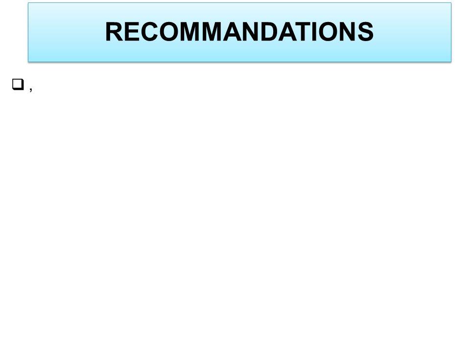 RECOMMANDATIONS,