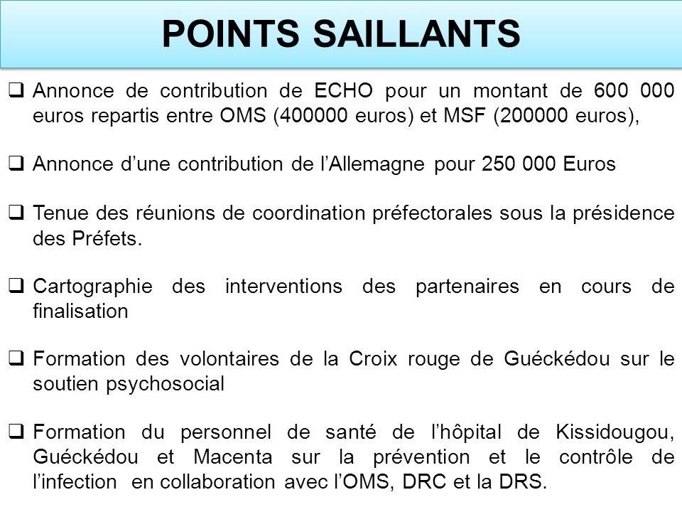 POINTS SAILLANTS Annonce de contribution de ECHO pour un montant de 600 000 euros repartis entre OMS (400000 euros) et MSF (200000 euros), Annonce dun
