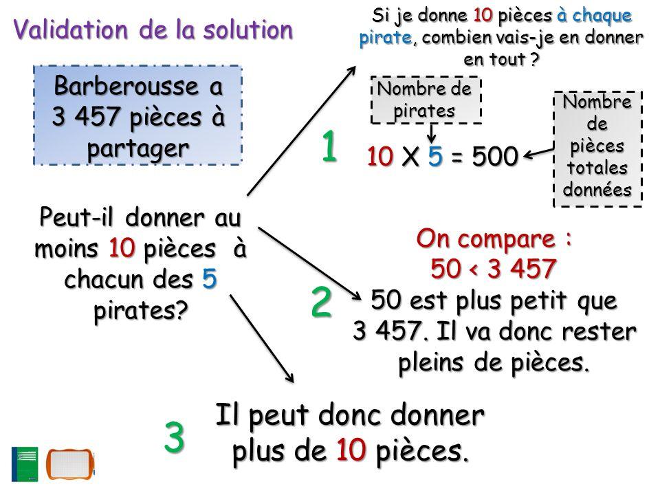 Peut-il donner au moins 10 pièces à chacun des 5 pirates? Validation de la solution 10 X 5 = 500 Nombre de pièces totales données Nombre de pirates Ba