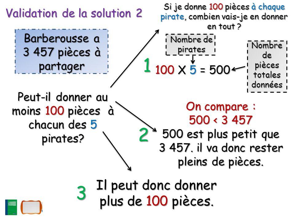 Peut-il donner au moins 100 pièces à chacun des 5 pirates? Validation de la solution 2 100 X 5 = 500 Nombre de pièces totales données Nombre de pirate
