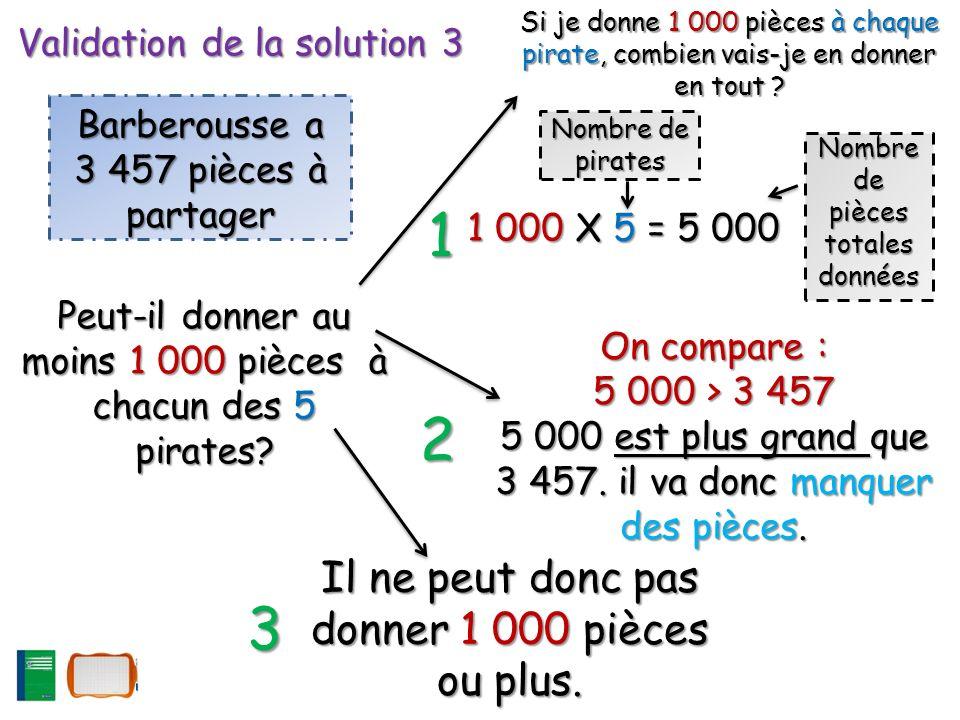 Peut-il donner au moins 1 000 pièces à chacun des 5 pirates? Validation de la solution 3 1 000 X 5 = 5 000 Nombre de pièces totales données Nombre de