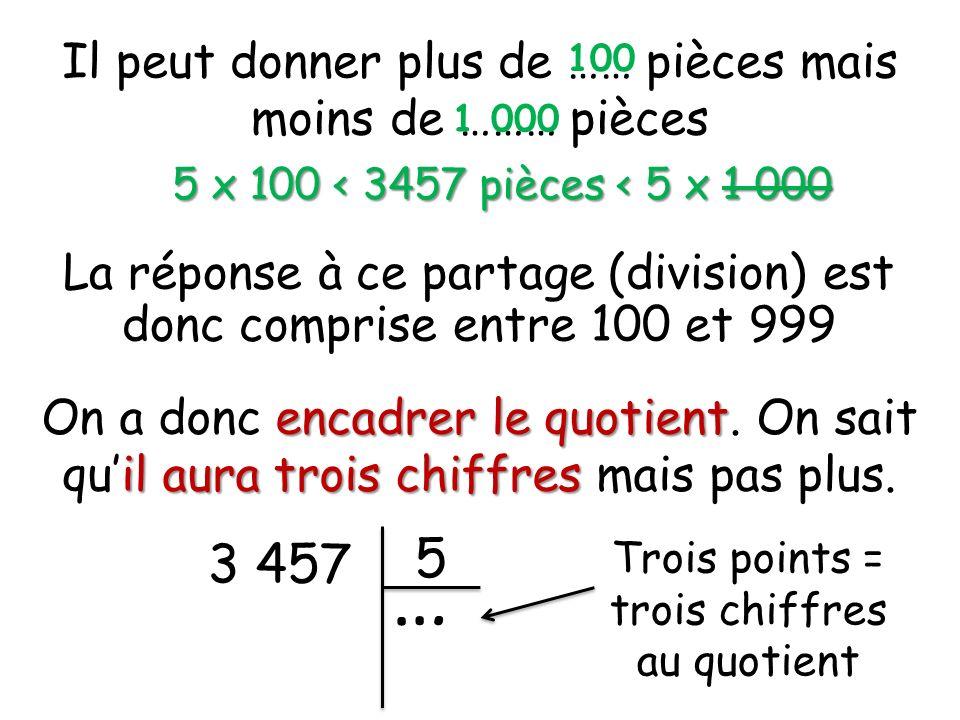 Il peut donner plus de …… pièces mais moins de ……… pièces La réponse à ce partage (division) est donc comprise entre 100 et 999 5 x 100 < 3457 pièces