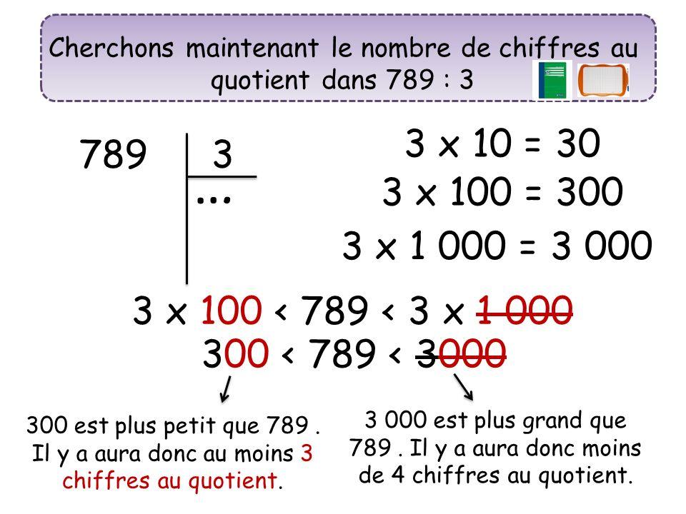 Cherchons maintenant le nombre de chiffres au quotient dans 789 : 3 789 … 3 3 x 10 = 30 3 x 100 = 300 3 x 1 000 = 3 000 3 x 100 < 789 < 3 x 1 000 3 00