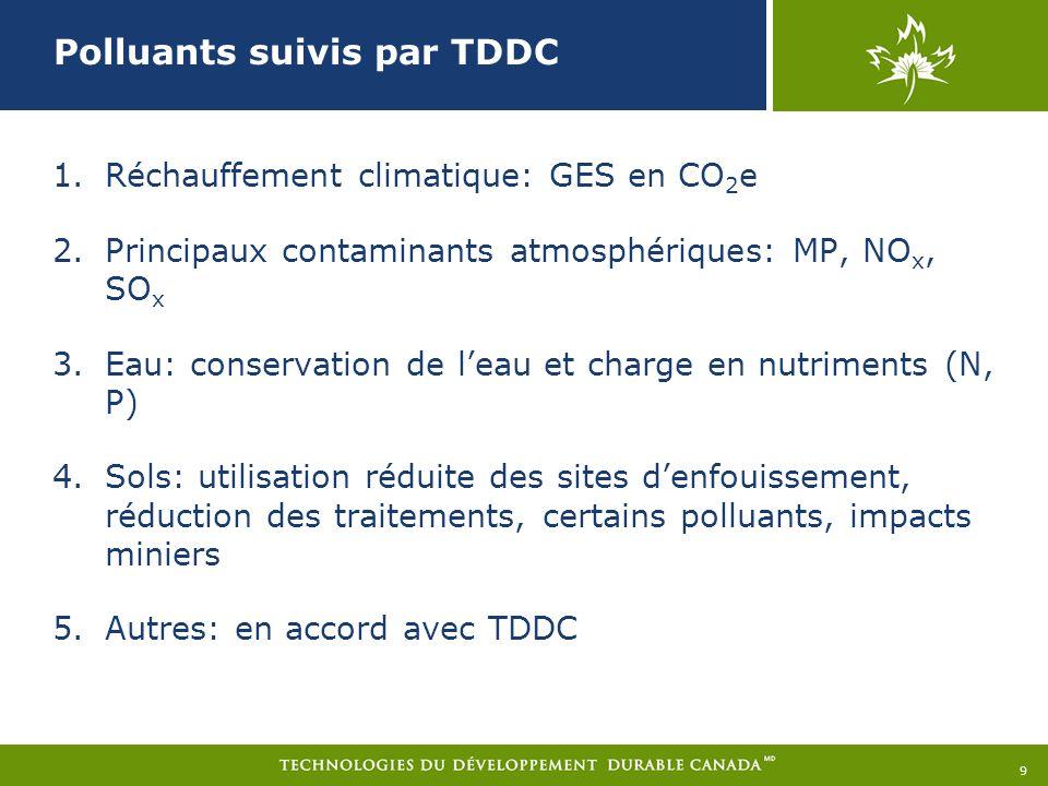 Calcul des bénéfices environnementaux 1.Utiliser les tableurs fournis 2.Si possible, utiliser les unités fonctionnelles pour les prévisions de mise en marché 3.Estimer les bénéfices environnementaux par unité fonctionnelle – aussi appelés facteur dintensité 4.Calculer les bénéfices environnementaux par année 10