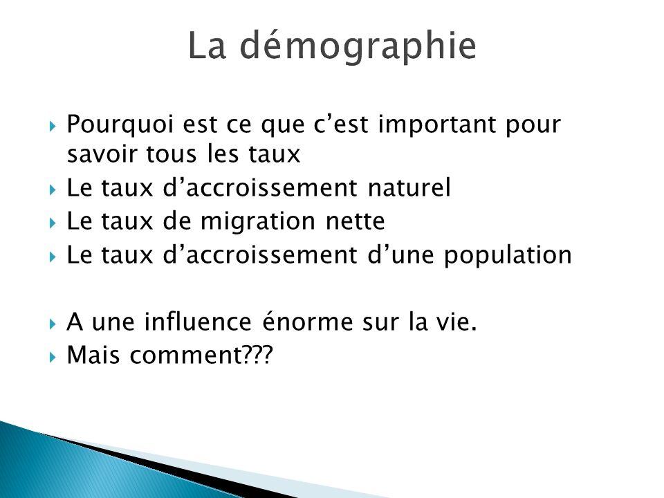 Pourquoi est ce que cest important pour savoir tous les taux Le taux daccroissement naturel Le taux de migration nette Le taux daccroissement dune pop