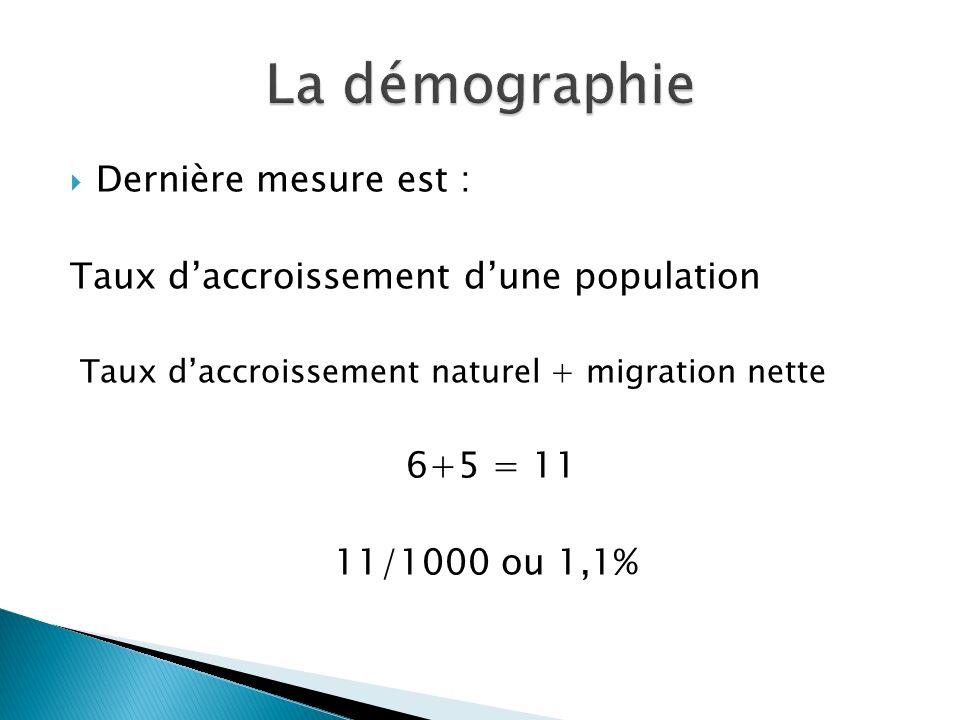 Dernière mesure est : Taux daccroissement dune population Taux daccroissement naturel + migration nette 6+5 = 11 11/1000 ou 1,1%