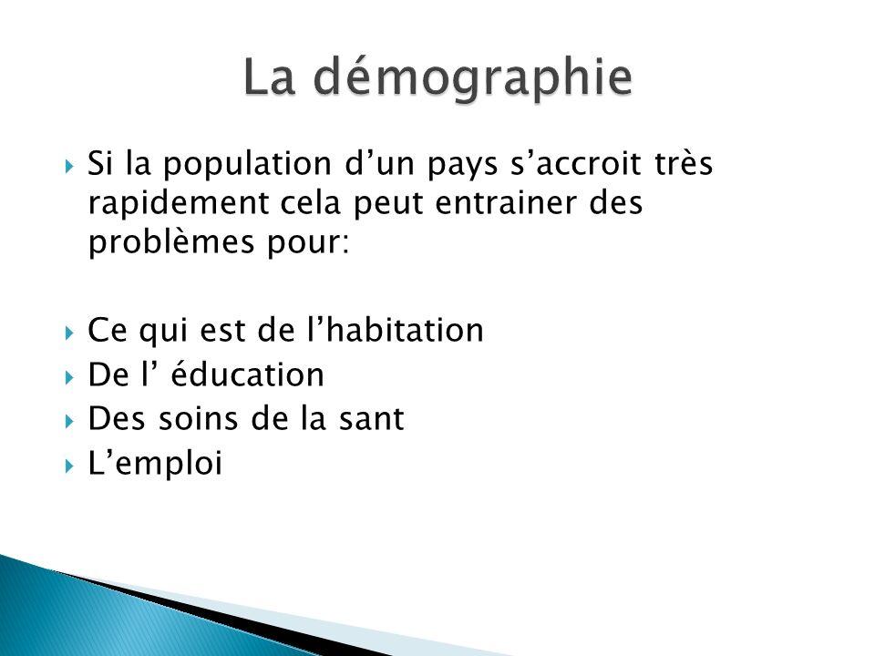 Si la population dun pays saccroit très rapidement cela peut entrainer des problèmes pour: Ce qui est de lhabitation De l éducation Des soins de la sa