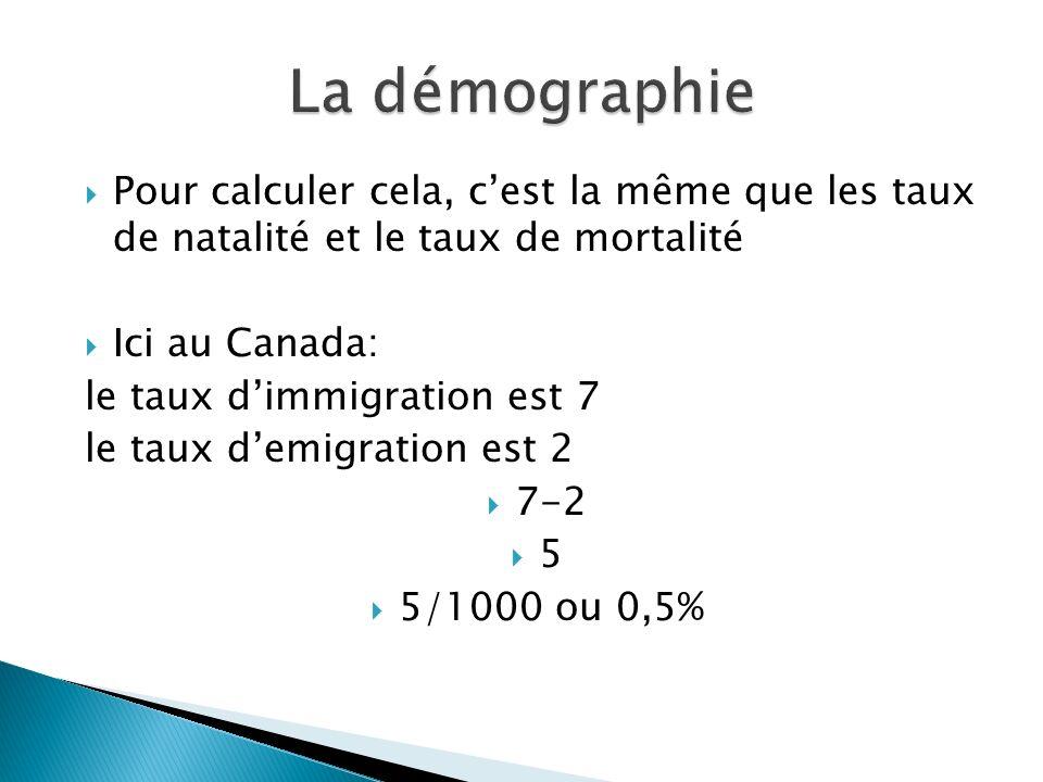Pour calculer cela, cest la même que les taux de natalité et le taux de mortalité Ici au Canada: le taux dimmigration est 7 le taux demigration est 2