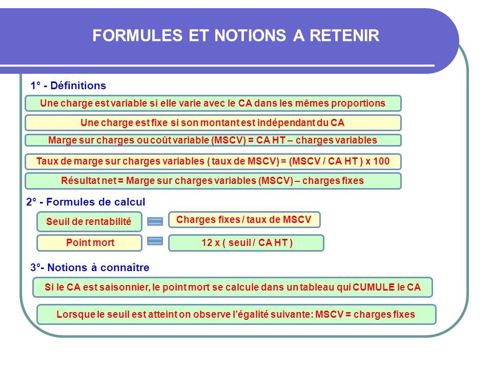 FORMULES ET NOTIONS A RETENIR 1° - Définitions Une charge est variable si elle varie avec le CA dans les mêmes proportions Seuil de rentabilité Une ch