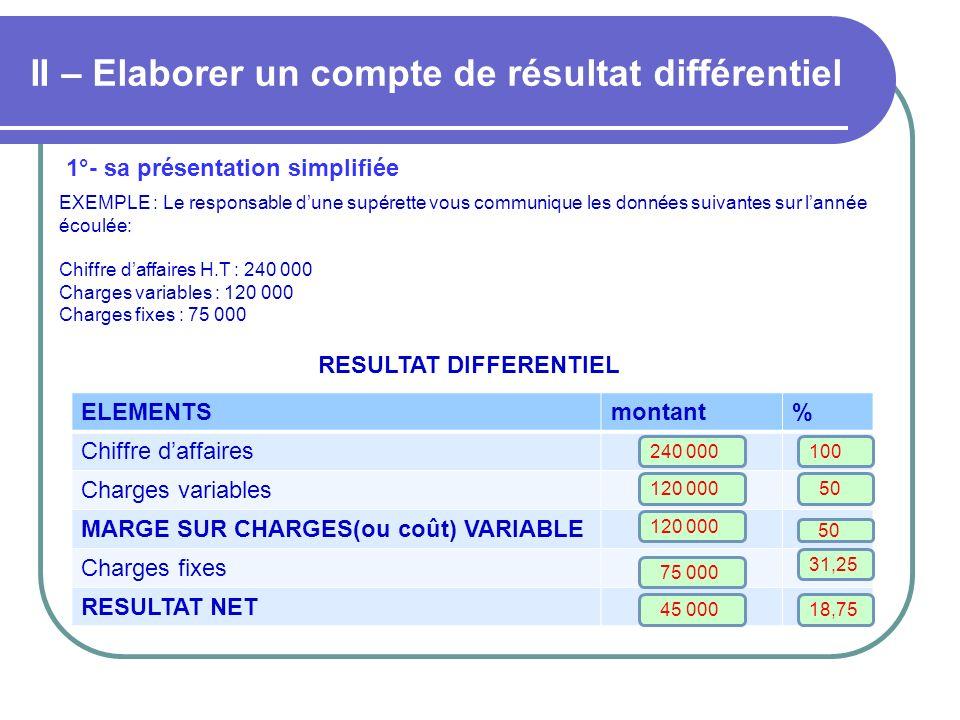 II – Elaborer un compte de résultat différentiel 1°- sa présentation simplifiée EXEMPLE : Le responsable dune supérette vous communique les données su