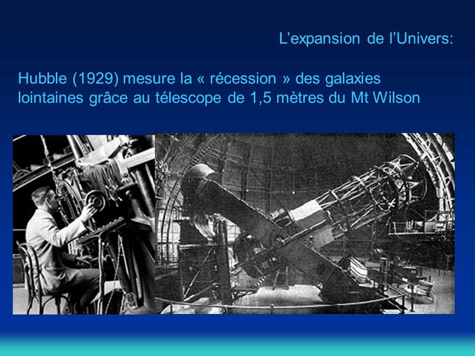 Lexpansion de lUnivers: Hubble (1929) mesure la « récession » des galaxies lointaines